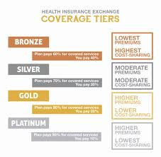 modern health insurance quotes for individuals pics