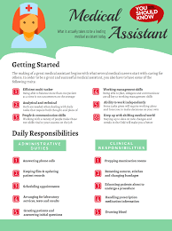What Does It Take To Be A Leading Medical Assistant