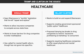 Hillary Clinton And Donald Trump Healthcare Issue Platforms Stunning Trump Healthcare Quote