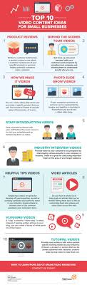 how to do video marketing the right way infographics video content ideas for small business
