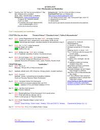 Macromolecules Chart Ap Biology Ap Biology Unit 1 Biochemistry And Metabolism