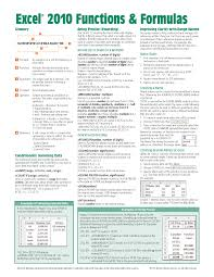 excel interview questions and answers formulas interview questions on excel