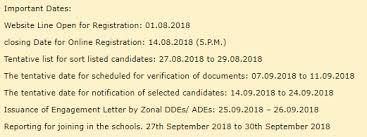 Sdmc Nursery Teacher Syllabus 2018 Pdf South Delhi Municipal