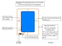 swimming pool electrical wiring diagram swimming watch more like electrical bonding grid around pool on swimming pool electrical wiring diagram