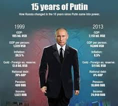 Bildergebnis für Putin