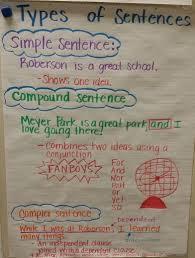 Complex Sentence Anchor Chart 47 Cogent Simple Sentence Chart