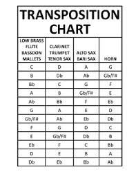 Tenor Sax Transposition Chart Transposition Worksheets Teaching Resources Teachers Pay