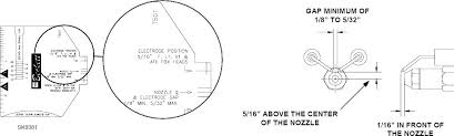 Oil Burner Nozzles Chart Beckett Nozzle Ho Szecseny Info