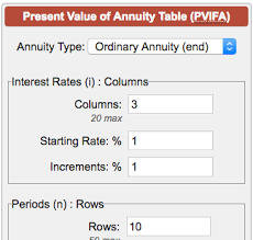 Annuity Factor Chart Present Value Of 1 Annuity Table