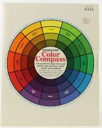 Grumbacher Color Compass An Illustrated Guide For Color