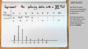 dot plot example how to make a dot plot youtube