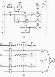 left starter for direct on line starting with circuit breaker Auto Transformer Starter Wiring Diagram (a) hardwired relay circuit and (b) wiring diagram of a reduced auto transformer starter wiring diagram