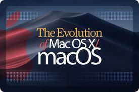 Logo Design Osx The Evolution Of Macos And Mac Os X Computerworld