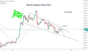 Page 2 Btc Eur Bitcoin Euro Price Chart Tradingview