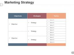 Marketing Strategy Template 2 Ppt Powerpoint Presentation
