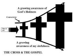 Gospel Centered Life Cross Chart The Taylors Magnifying Christ In Brazil Glimpses Of Gods