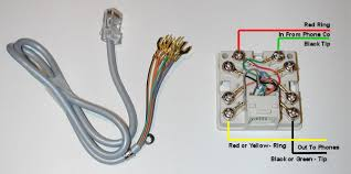 dsl telephone wiring diagram images telephone handset wiring wiring circuit diagram likewise telephone interface box mount this jack in two feet of the alarm panel so included