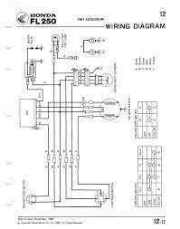 1977 honda odyssey wiring diagram not lossing wiring diagram • honda odyssey wiring diagram 250 quad wiring diagram third level rh 3 14 jacobwinterstein com honda odyssey stereo wiring diagram 2006 honda odyssey wiring
