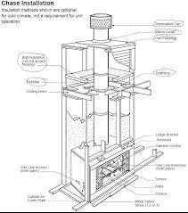 fireplace damper installation vestal rotary style