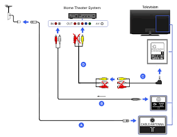 sony tv cable. mini-plug audio to rca cable + 4 pole conversion sony tv