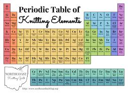 periodic table karaoke new new periodic table elements pdf