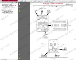 nissan forklift wiring diagrams nissan wiring diagrams nissan almera wiring diagram