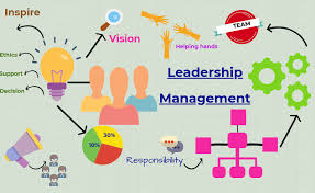Team Leaders What Are The Attributes Of Great Team Leaders