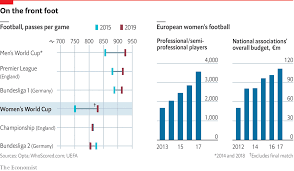 The Womens World Cup Is Drawing Record Audiences Daily Chart