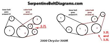 chrysler 300m belt diagram 2000 chrysler 300m 2 7l 3 2l and 3 5l