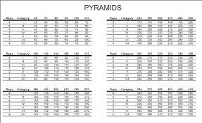 Pyramid Bench Press