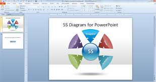presentations ppt 5s organization in powerpoint presentations