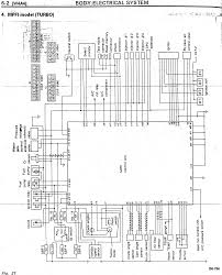 wiring diagram subaru forester wiring diagrams and schematics subaru wiring diagrams and schematics