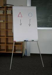 Flip Charts Better Evaluation