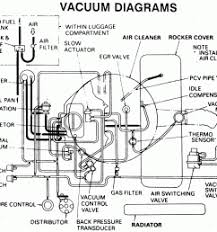 1995 toyotum 4runner vacuum hose diagram intake manifold vacuum toyota 4runner 3 0 v6 engine diagram wiring library 89 toyota pickup 3 0 vacuum diagram