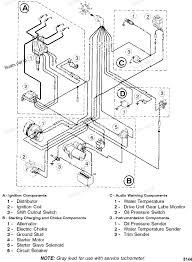 Mariah boat wiring diagram nissan serena stereo wiring diagram at nhrt info