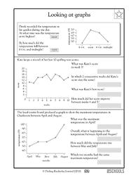 4th Grade 5th Grade Math Worksheets Reading Graphs
