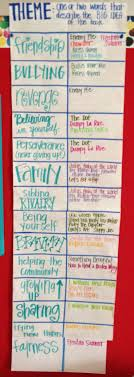 best ideas about rachel scott rachels challenge rachel scott 2nd grade