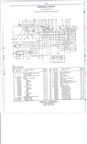 yale wiring schematic glc50tgnuae082 product wiring diagrams \u2022 nissan forklift wiring schematic yale wiring schematic wiring diagram schematics rh alfrescosolutions co electric hoist wiring diagram international 9400i wiring diagram