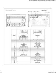 kia forte wiring diagram kia wiring diagrams online kia car radio stereo audio wiring diagram autoradio connector wire