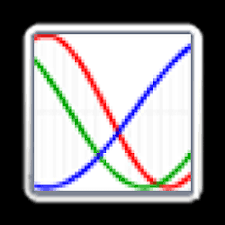Free Daily Biorhythm Charts Daily Biorhythm 1 6 Apk Download Android Lifestyle Apps