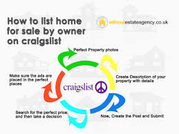How To List Home For Sale By Owner On Craigslist