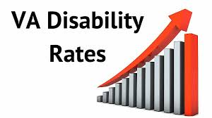2020 Va Disability Rates