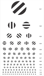 Figure 1 From Striped Circle Visual Acuity Chart A Novel