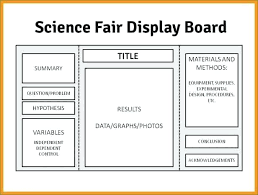 Science Fair Powerpoint Templates Science Fair Template Wsopfreechips Co