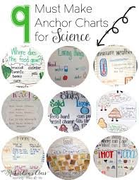 Maths Chart Work For Exhibition 9 Must Make Anchor Charts For Science Mrs Richardsons Class
