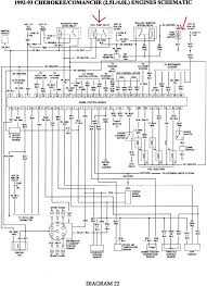 jeep wrangler dash wiring schematic printable 1990 jeep wrangler wiring schematic jodebal com source