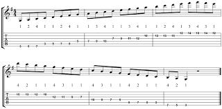 Allan Holdsworth Guitar Lesson Guitar Lessons