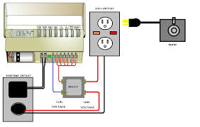 wiring diagram for sprinkler system the wiring diagram greenhouse irrigation misting system wiring diagram