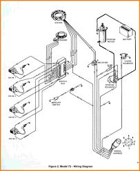 Car starter wiring diagram wynnworlds me