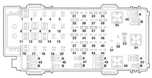 mazda b3000 engine diagram mazda b series (2001) fuse box diagram 2003 mazda b3000 fuse box diagram mazda b3000 engine diagram mazda b series (2001) fuse box diagram
